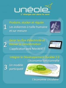 Affiche-Unéole-2-225x300 Salon EVER Monaco, 9ème édition. En présence d'Unéole