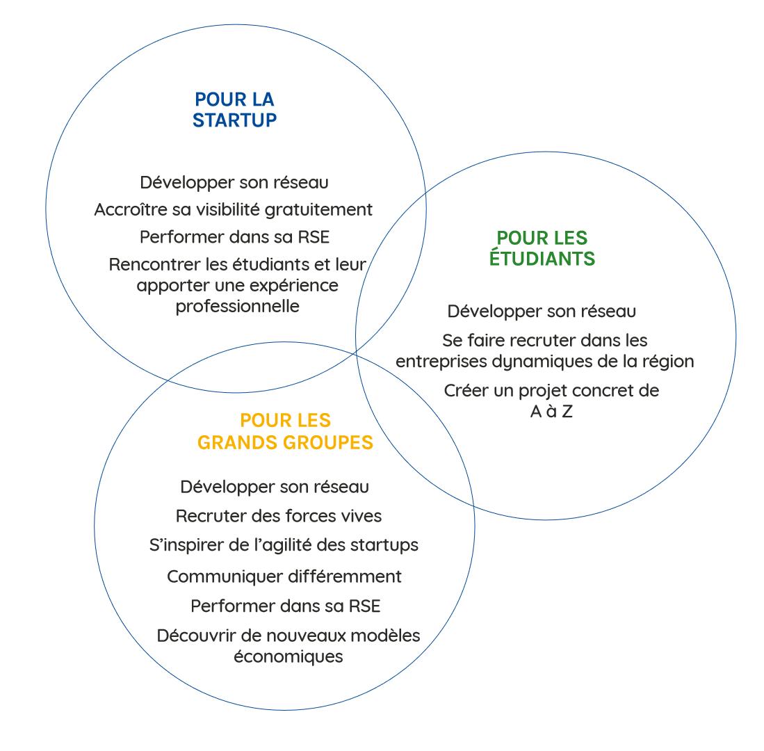 Sans-titre-e1528271801143 Ethic startup challenge